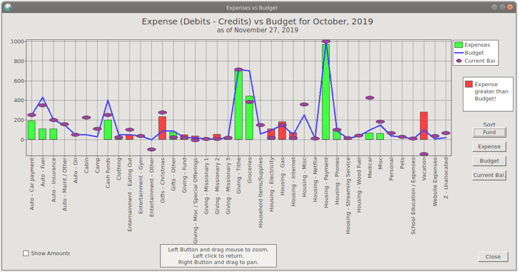 SB View Funds Detail Expense Graph 2 light